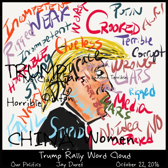 trump-rally-word-cloud