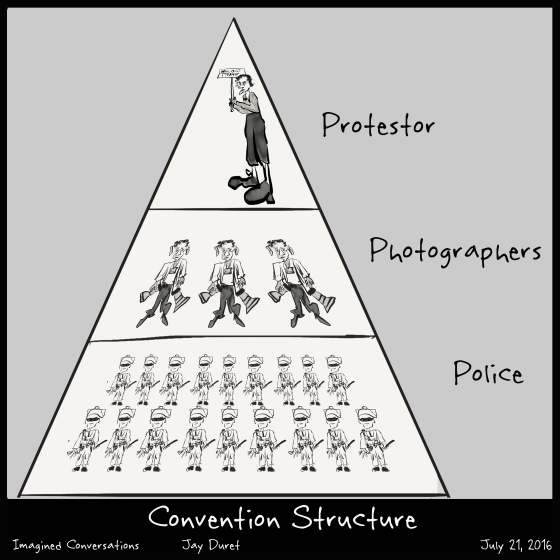 Convention Structure
