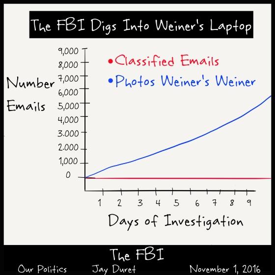 The FBI November 1, 2016