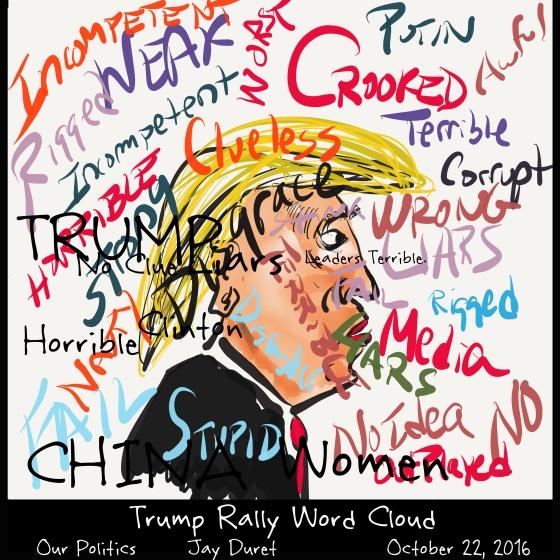 Trump Rally Word Cloud October 22, 2016