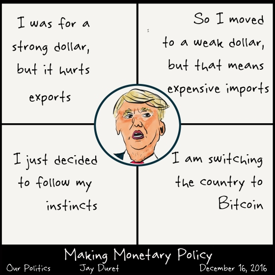 Making Monetary Policy December 16, 2016