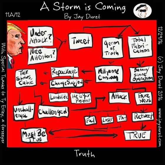 Truth December 29, 2016