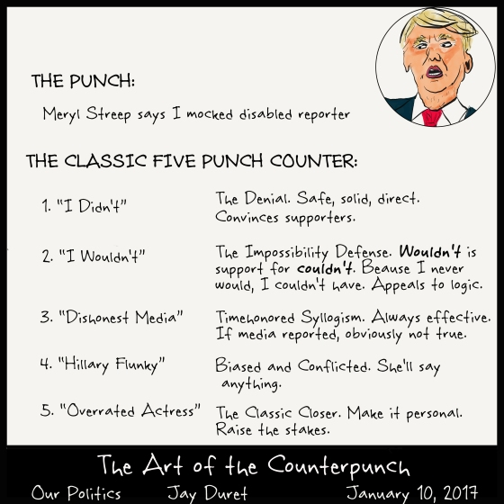 The Art of the Counterpunch January 10, 2017