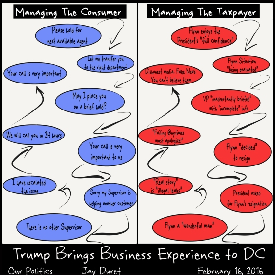 Business Experience February 16, 2017