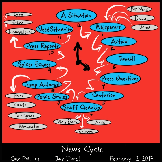 news-cycle