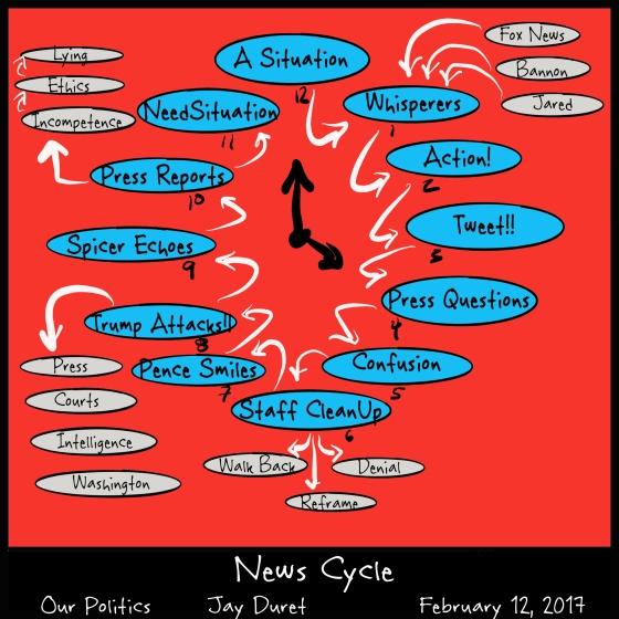 News Cycle February 12, 2017