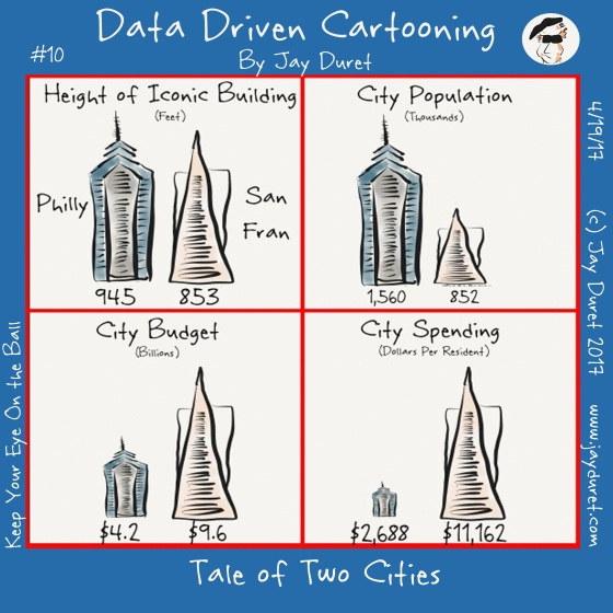 Tale of Two Cities DDC