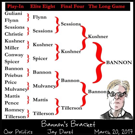 Bannon's Bracket2