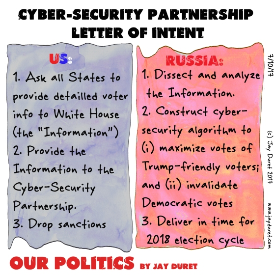 Cyber Partnership