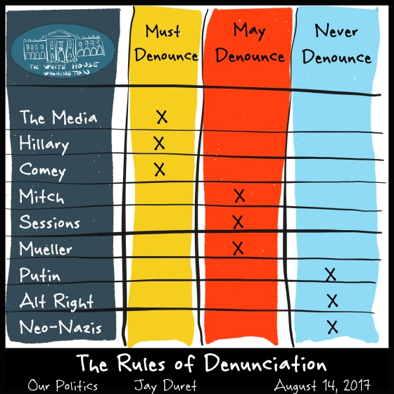 The Rules of Denunciation